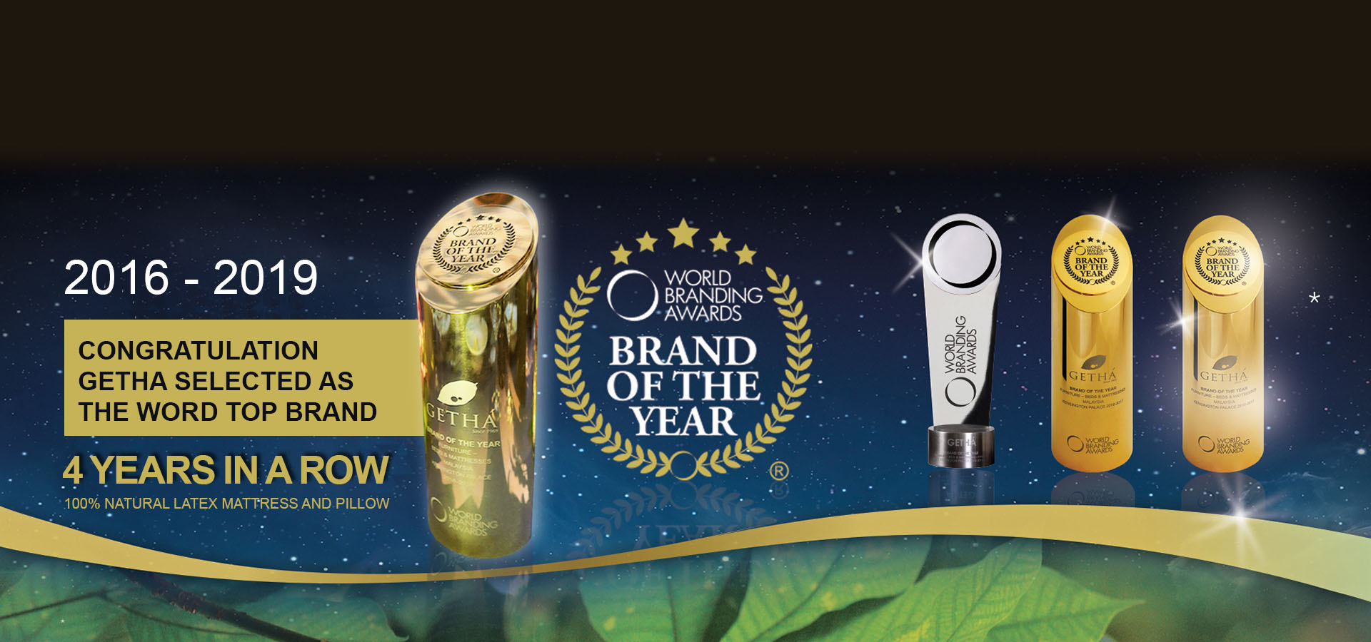 getha word top brand 2019